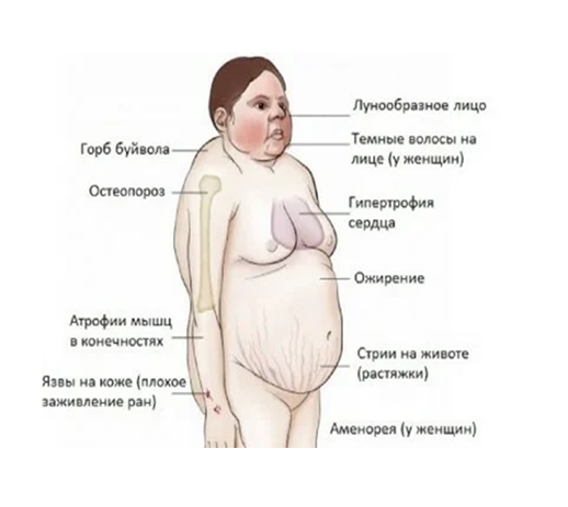 Аналоги соматостатина